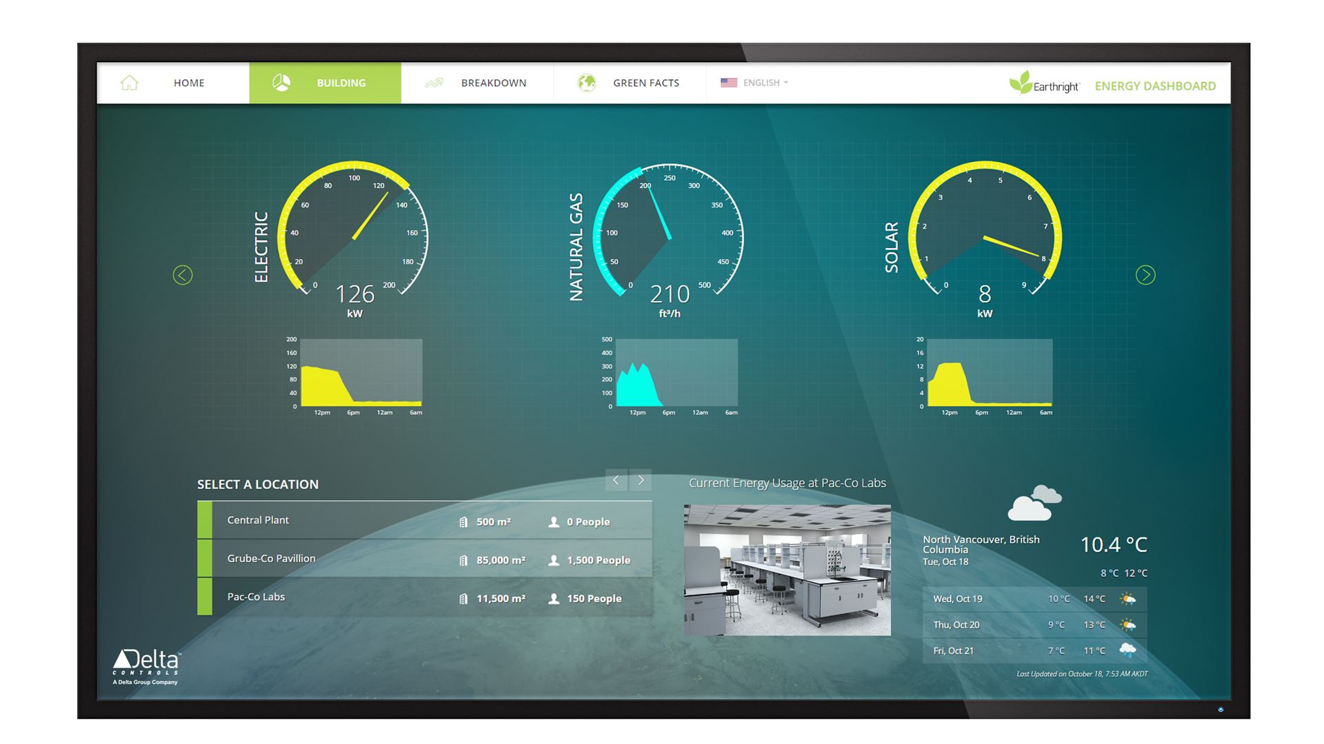 Earthright Dashboard